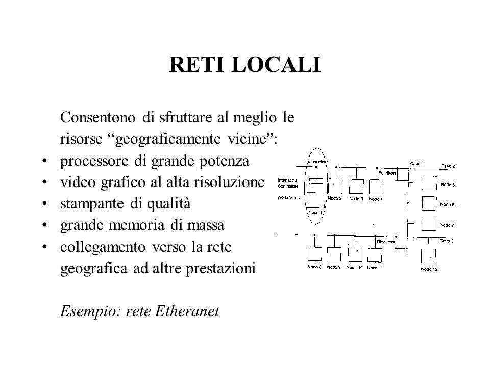 RETI LOCALI Consentono di sfruttare al meglio le risorse geograficamente vicine: processore di grande potenza video grafico al alta risoluzione stampante di qualità grande memoria di massa collegamento verso la rete geografica ad altre prestazioni Esempio: rete Etheranet