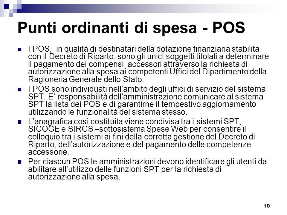10 Punti ordinanti di spesa - POS I POS, in qualità di destinatari della dotazione finanziaria stabilita con il Decreto di Riparto, sono gli unici sog