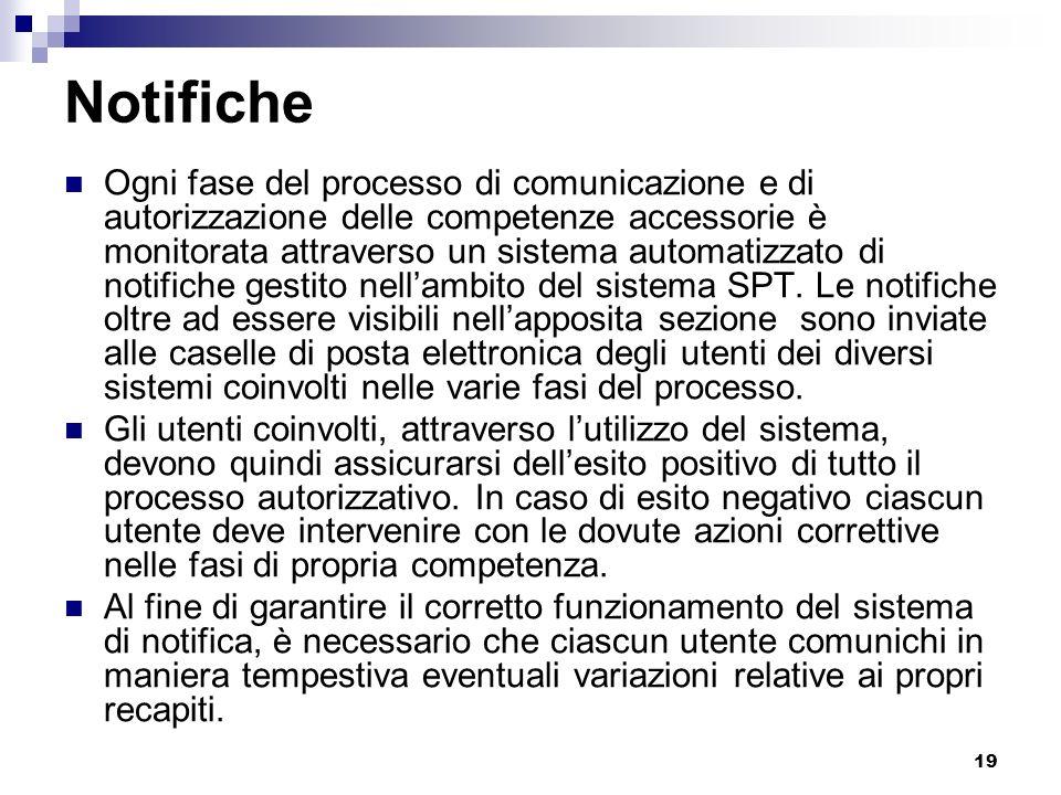 19 Notifiche Ogni fase del processo di comunicazione e di autorizzazione delle competenze accessorie è monitorata attraverso un sistema automatizzato