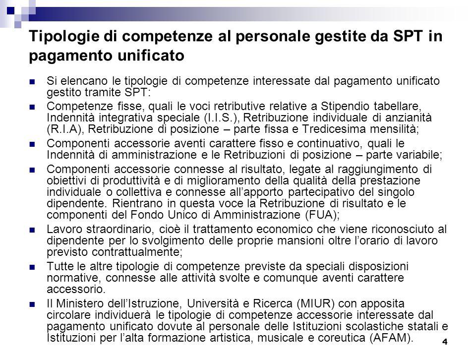 4 Tipologie di competenze al personale gestite da SPT in pagamento unificato Si elencano le tipologie di competenze interessate dal pagamento unificat