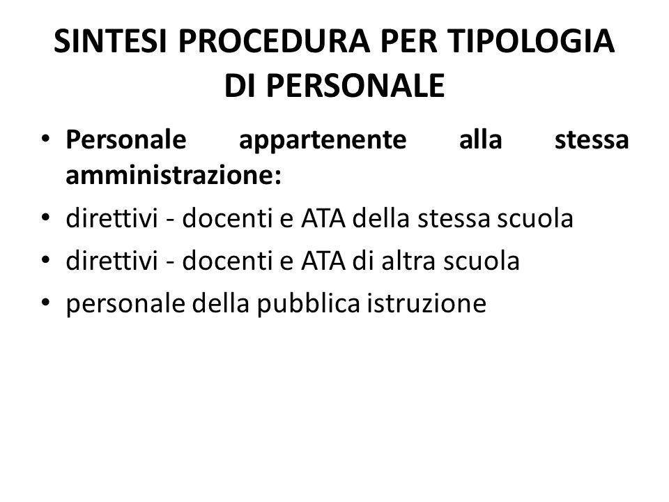 SINTESI PROCEDURA PER TIPOLOGIA DI PERSONALE Personale appartenente alla stessa amministrazione: direttivi - docenti e ATA della stessa scuola diretti
