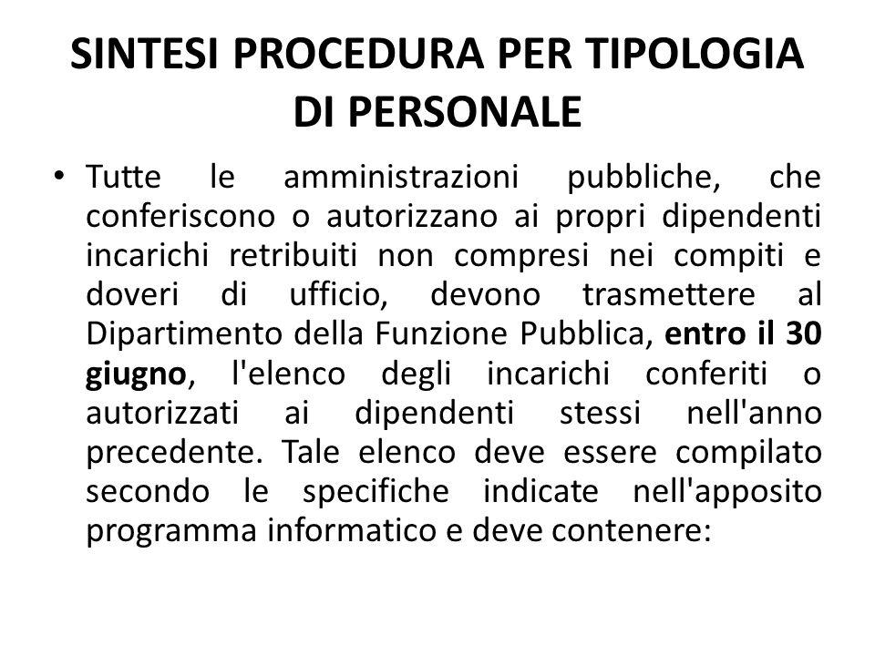SINTESI PROCEDURA PER TIPOLOGIA DI PERSONALE Tutte le amministrazioni pubbliche, che conferiscono o autorizzano ai propri dipendenti incarichi retribu