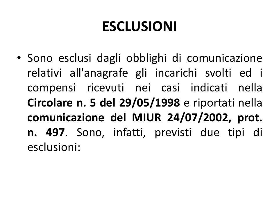 ESCLUSIONI Sono esclusi dagli obblighi di comunicazione relativi all'anagrafe gli incarichi svolti ed i compensi ricevuti nei casi indicati nella Circ