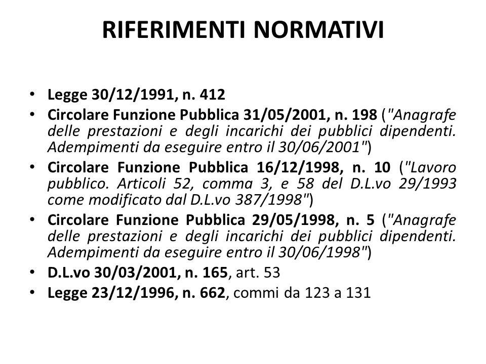 RIFERIMENTI NORMATIVI Legge 30/12/1991, n. 412 Circolare Funzione Pubblica 31/05/2001, n. 198 (