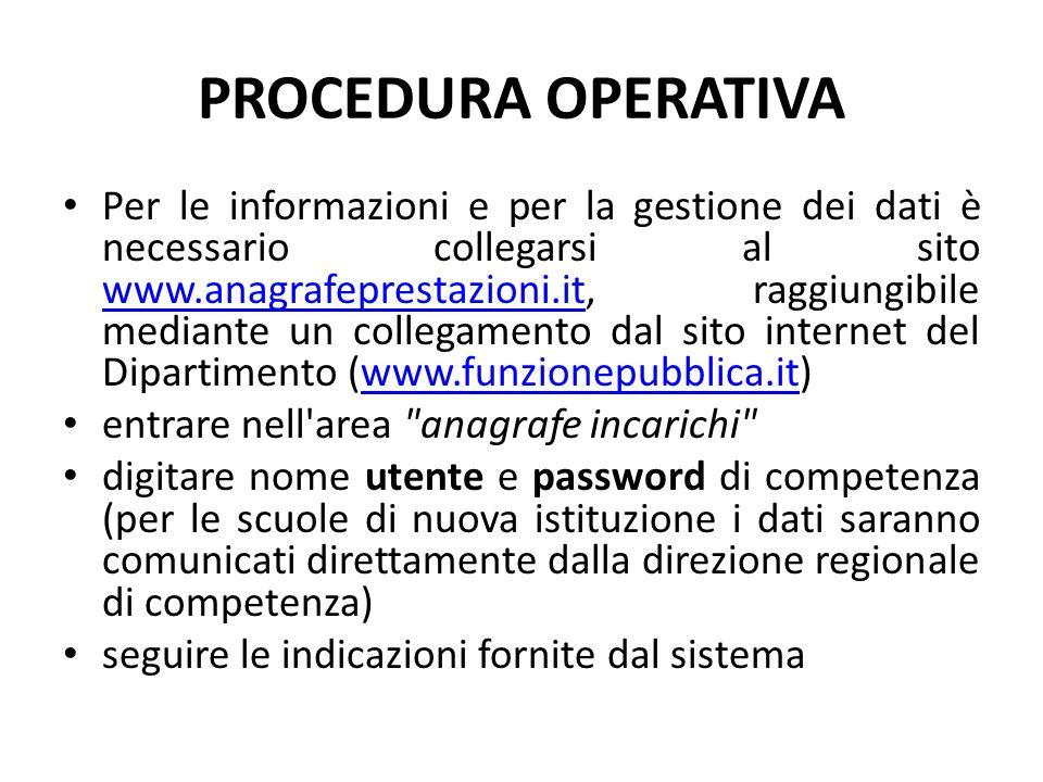 PROCEDURA OPERATIVA Per le informazioni e per la gestione dei dati è necessario collegarsi al sito www.anagrafeprestazioni.it, raggiungibile mediante