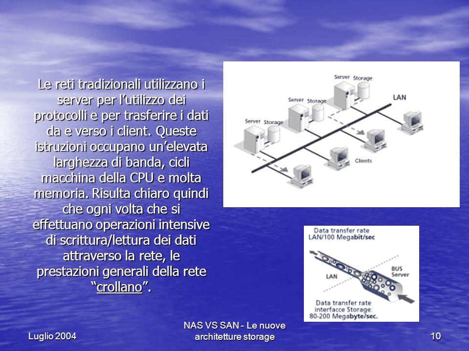 Luglio 2004 NAS VS SAN - Le nuove architetture storage10 Le reti tradizionali utilizzano i server per lutilizzo dei protocolli e per trasferire i dati