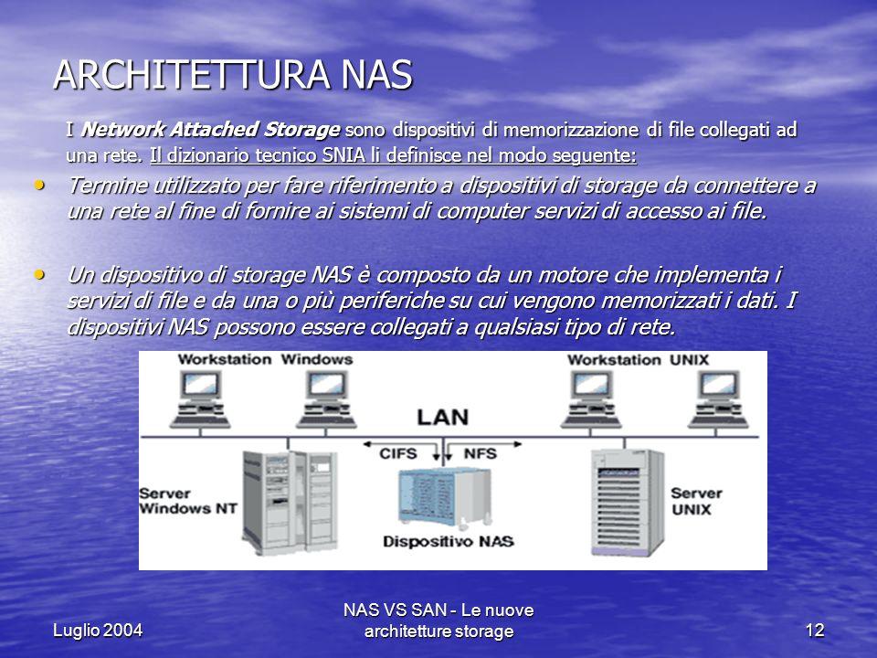 Luglio 2004 NAS VS SAN - Le nuove architetture storage12 ARCHITETTURA NAS I Network Attached Storage sono dispositivi di memorizzazione di file colleg