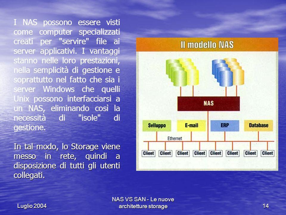Luglio 2004 NAS VS SAN - Le nuove architetture storage14 I NAS possono essere visti come computer specializzati creati per