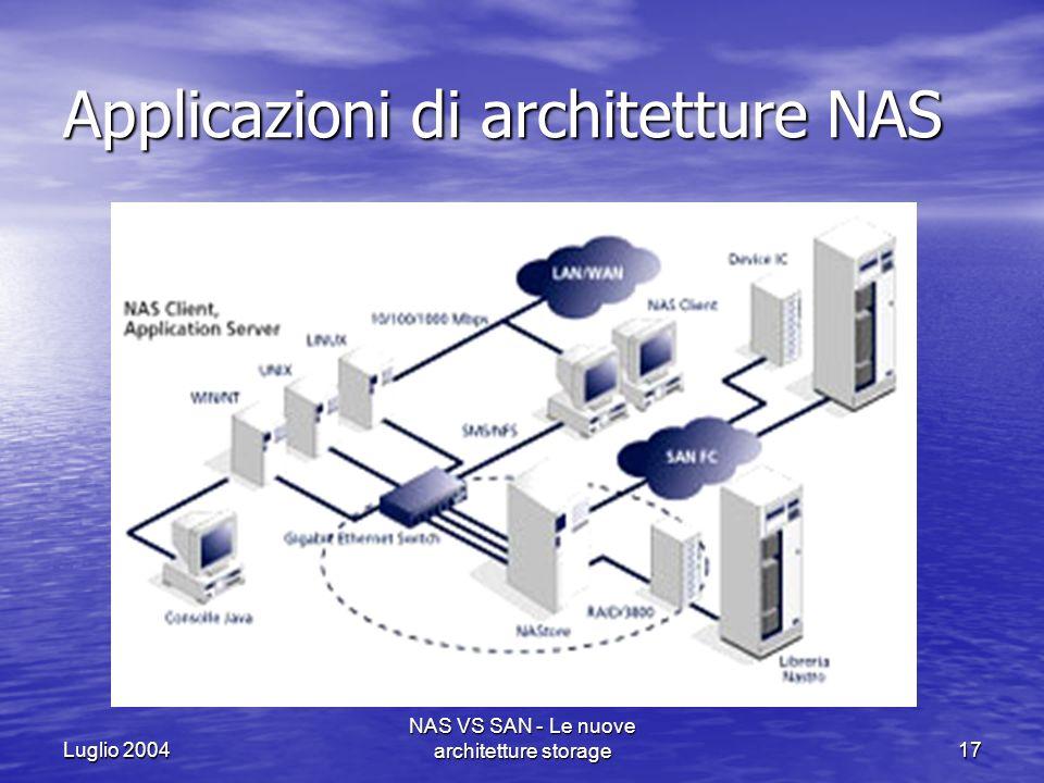 Luglio 2004 NAS VS SAN - Le nuove architetture storage17 Applicazioni di architetture NAS