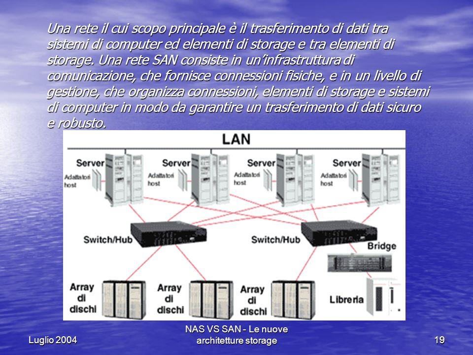 Luglio 2004 NAS VS SAN - Le nuove architetture storage19 Una rete il cui scopo principale è il trasferimento di dati tra sistemi di computer ed elemen