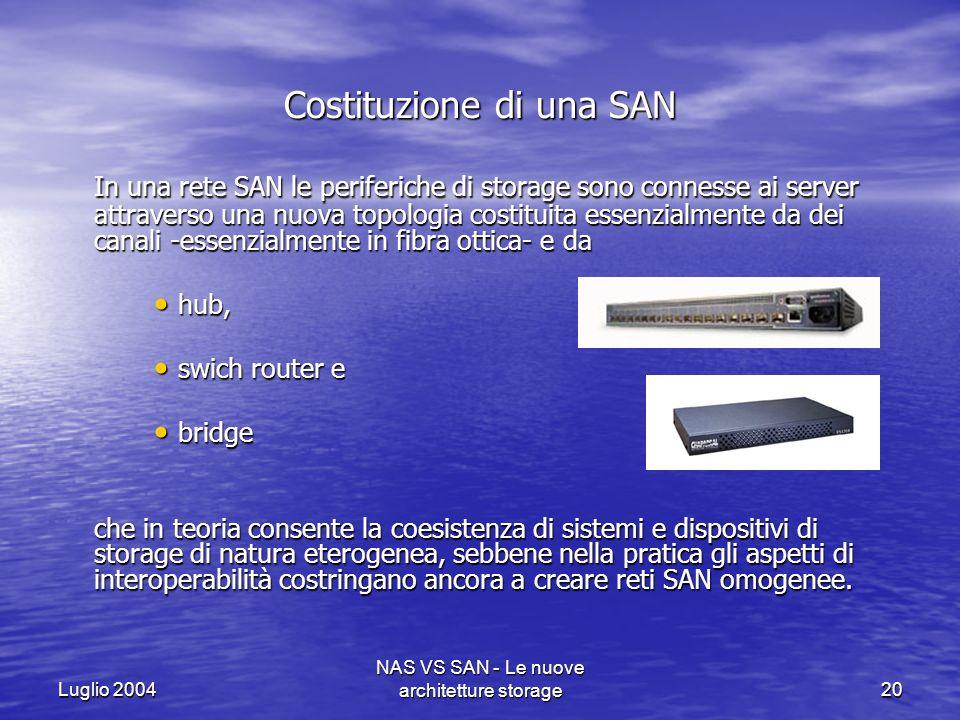 Luglio 2004 NAS VS SAN - Le nuove architetture storage20 Costituzione di una SAN In una rete SAN le periferiche di storage sono connesse ai server att