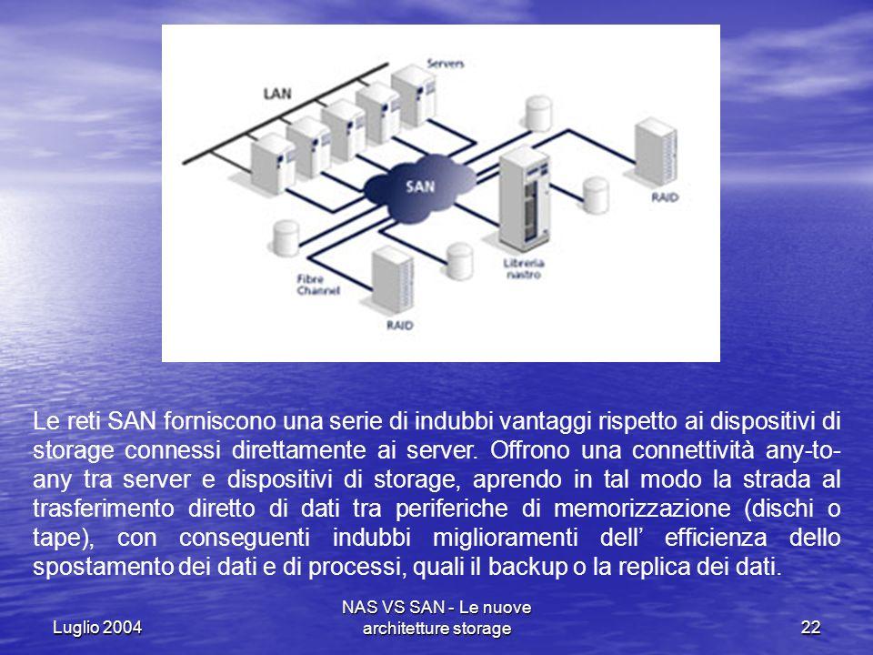 Luglio 2004 NAS VS SAN - Le nuove architetture storage22 Le reti SAN forniscono una serie di indubbi vantaggi rispetto ai dispositivi di storage conne