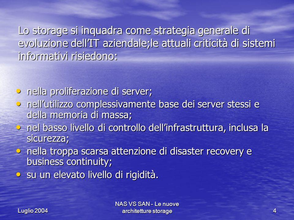 Luglio 2004 NAS VS SAN - Le nuove architetture storage4 Lo storage si inquadra come strategia generale di evoluzione dellIT aziendale;le attuali criti