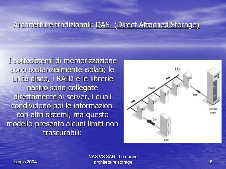 Luglio 2004 NAS VS SAN - Le nuove architetture storage9 l accesso e la condivisione delle informazioni è difficile da gestire; l accesso e la condivisione delle informazioni è difficile da gestire; lespansione comporta numerosi problemi; lespansione comporta numerosi problemi; la mancanza di flessibilità; la mancanza di flessibilità; il coinvolgimento dei server nelle operazioni di trasferimento dati verso lo storage il coinvolgimento dei server nelle operazioni di trasferimento dati verso lo storage Le unità di memorizzazione ed il formato dei dati sono vincolati alla piattaforma a cui è connessa lunità.