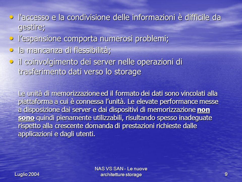 Luglio 2004 NAS VS SAN - Le nuove architetture storage9 l'accesso e la condivisione delle informazioni è difficile da gestire; l'accesso e la condivis