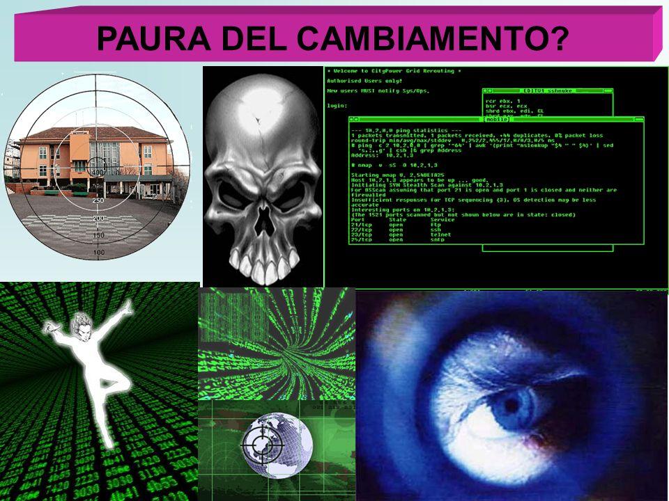 PAURA DEL CAMBIAMENTO