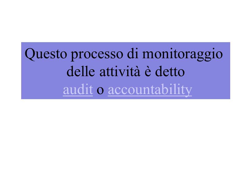 Questo processo di monitoraggio delle attività è detto audit o accountabilityauditaccountability