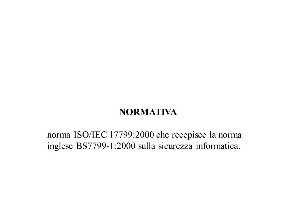 NORMATIVA norma ISO/IEC 17799:2000 che recepisce la norma inglese BS7799-1:2000 sulla sicurezza informatica.