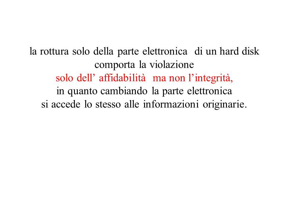la rottura solo della parte elettronica di un hard disk comporta la violazione solo dell affidabilità ma non lintegrità, in quanto cambiando la parte