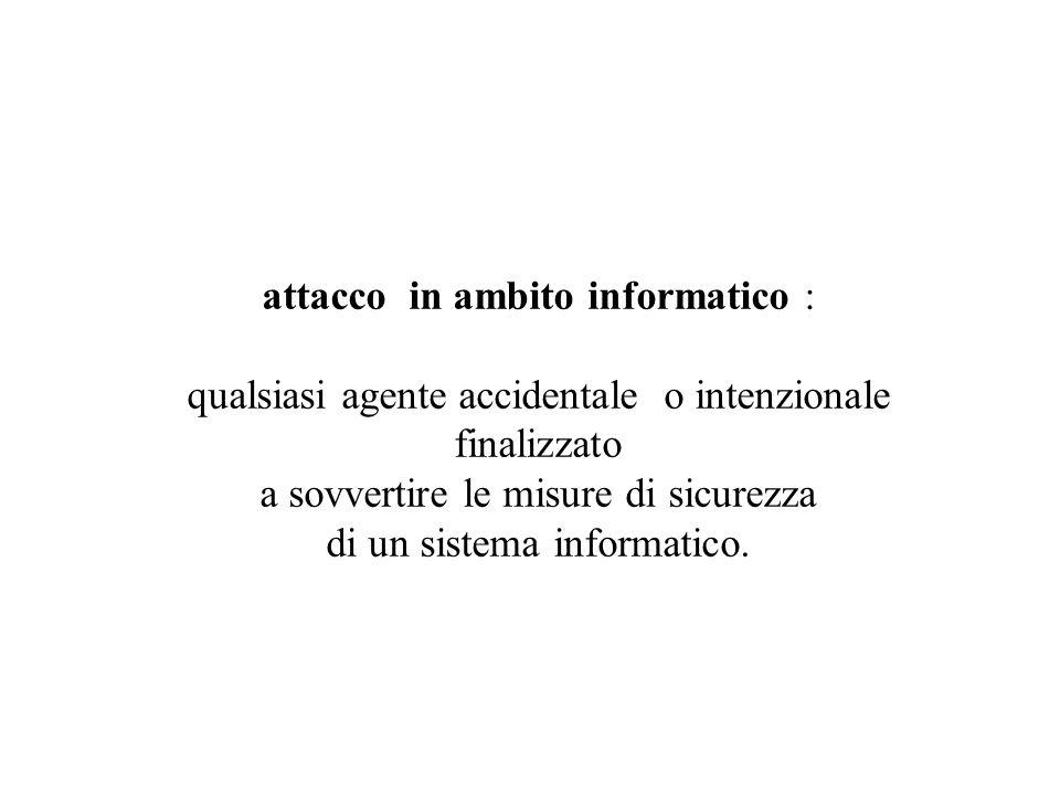 attacco in ambito informatico : qualsiasi agente accidentale o intenzionale finalizzato a sovvertire le misure di sicurezza di un sistema informatico.