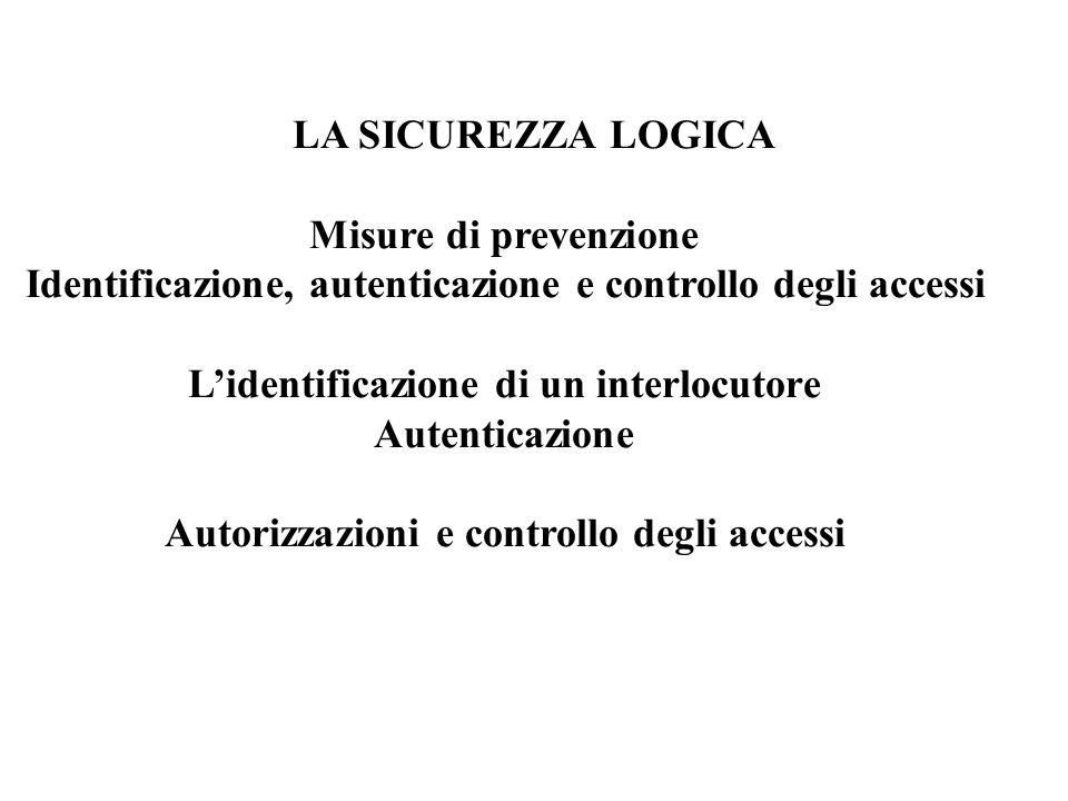 LA SICUREZZA LOGICA Misure di prevenzione Identificazione, autenticazione e controllo degli accessi Lidentificazione di un interlocutore Autenticazione Autorizzazioni e controllo degli accessi