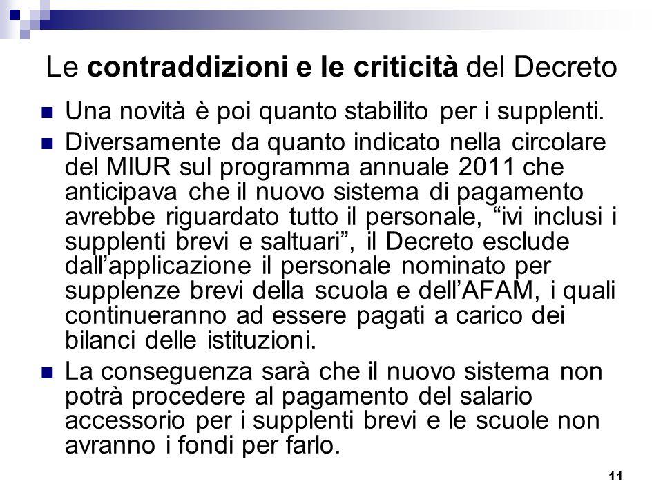 11 Le contraddizioni e le criticità del Decreto Una novità è poi quanto stabilito per i supplenti.