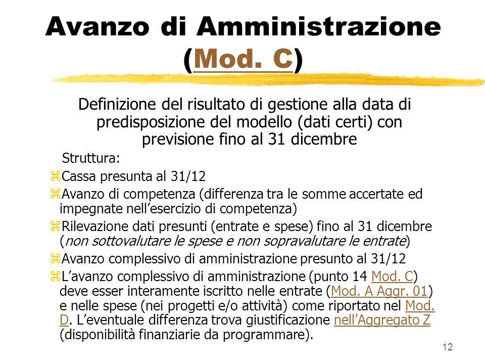12 Avanzo di Amministrazione (Mod. C)Mod. C Definizione del risultato di gestione alla data di predisposizione del modello (dati certi) con previsione