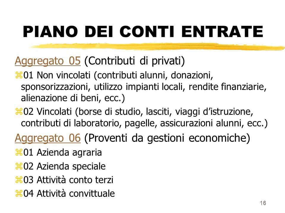 16 PIANO DEI CONTI ENTRATE Aggregato 05Aggregato 05 (Contributi di privati) z01 Non vincolati (contributi alunni, donazioni, sponsorizzazioni, utilizz