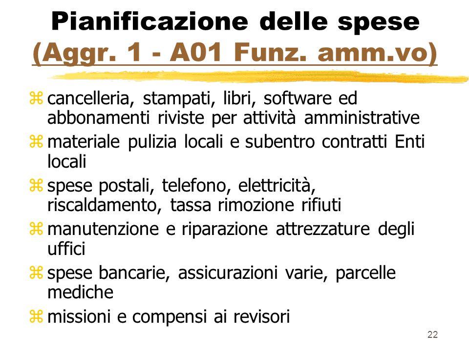 22 Pianificazione delle spese (Aggr. 1 - A01 Funz. amm.vo) (Aggr. 1 - A01 Funz. amm.vo) zcancelleria, stampati, libri, software ed abbonamenti riviste