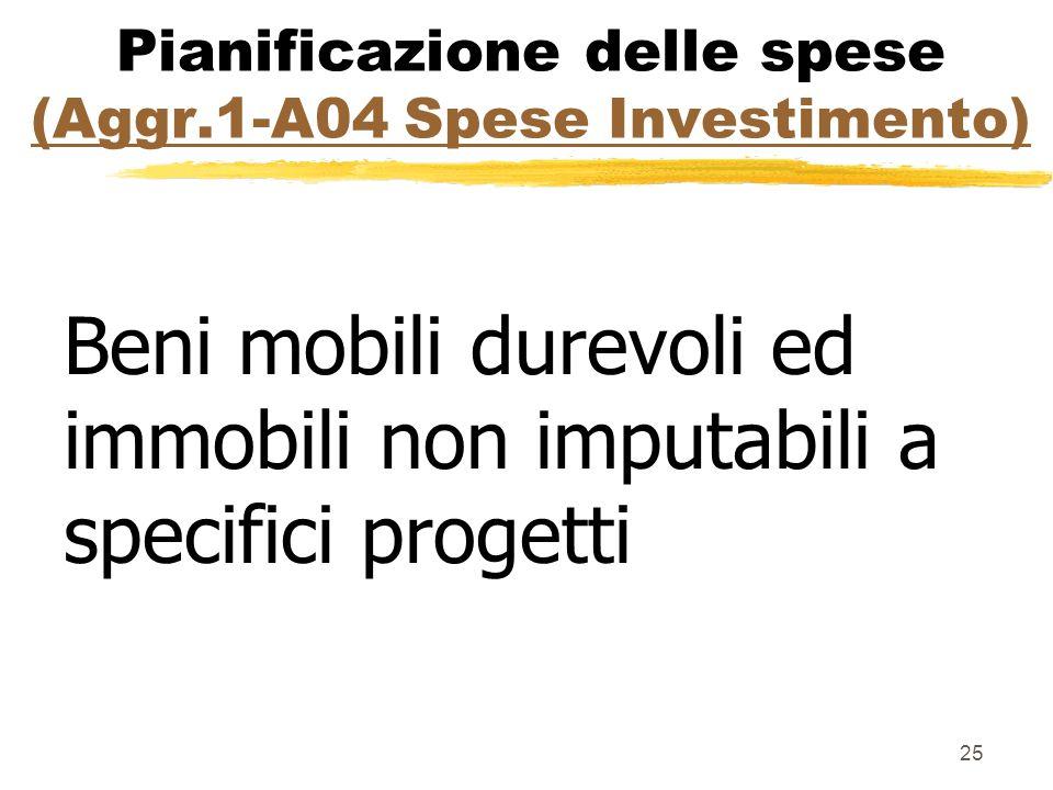 25 Pianificazione delle spese (Aggr.1-A04 Spese Investimento) (Aggr.1-A04 Spese Investimento) Beni mobili durevoli ed immobili non imputabili a specif