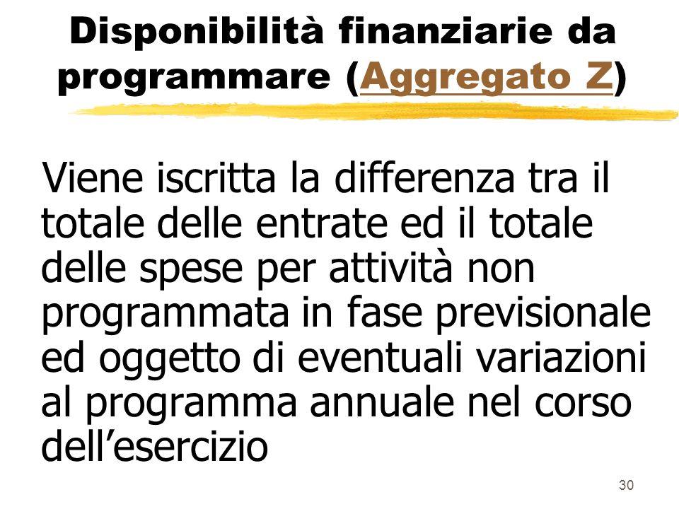 30 Disponibilità finanziarie da programmare (Aggregato Z)Aggregato Z Viene iscritta la differenza tra il totale delle entrate ed il totale delle spese