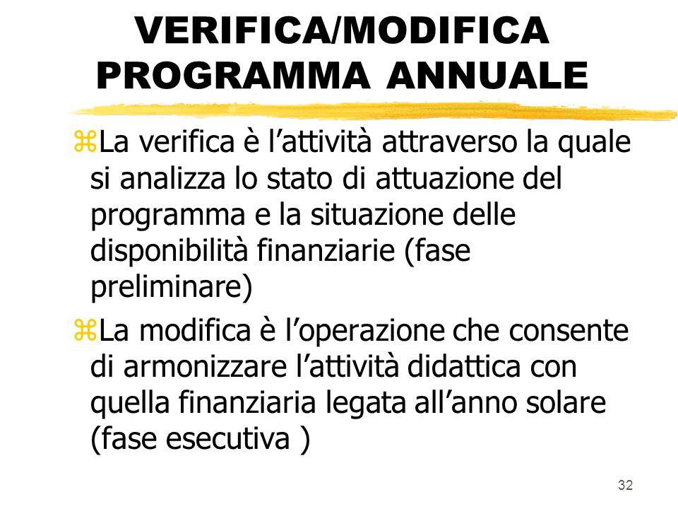 32 VERIFICA/MODIFICA PROGRAMMA ANNUALE zLa verifica è lattività attraverso la quale si analizza lo stato di attuazione del programma e la situazione d