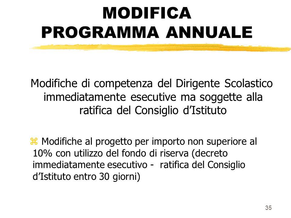 35 MODIFICA PROGRAMMA ANNUALE Modifiche di competenza del Dirigente Scolastico immediatamente esecutive ma soggette alla ratifica del Consiglio dIstit