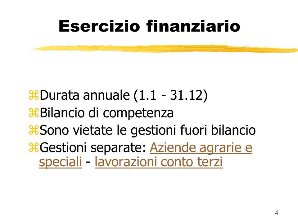 4 Esercizio finanziario zDurata annuale (1.1 - 31.12) zBilancio di competenza zSono vietate le gestioni fuori bilancio zGestioni separate: Aziende agr