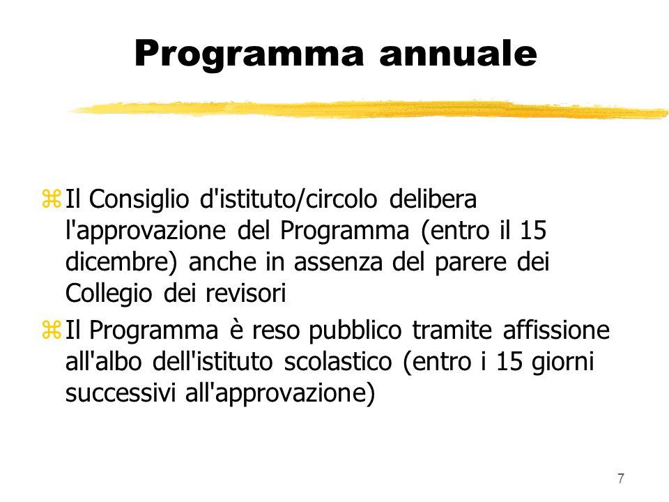 7 Programma annuale zIl Consiglio d'istituto/circolo delibera l'approvazione del Programma (entro il 15 dicembre) anche in assenza del parere dei Coll