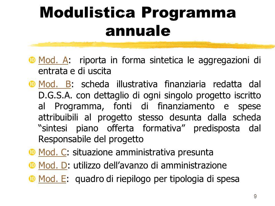 9 Modulistica Programma annuale Mod. A: riporta in forma sintetica le aggregazioni di entrata e di uscitaMod. A Mod. B: scheda illustrativa finanziari