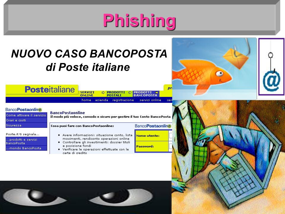 Phishing www.sella.it