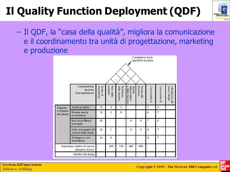 Gestione dellinnovazione Melissa A. Schilling Copyright © 2005 – The McGraw-Hill Companies srl –Il QDF, la casa della qualità, migliora la comunicazio