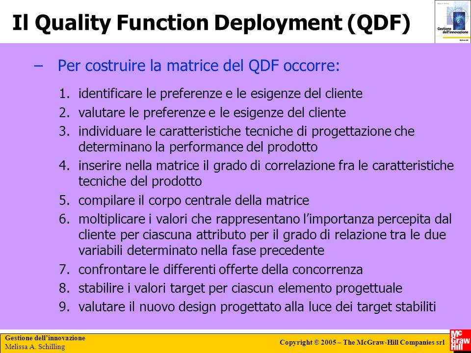 Gestione dellinnovazione Melissa A. Schilling Copyright © 2005 – The McGraw-Hill Companies srl –Per costruire la matrice del QDF occorre: 1.identifica