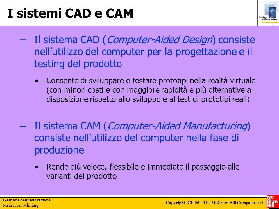 Gestione dellinnovazione Melissa A. Schilling Copyright © 2005 – The McGraw-Hill Companies srl –Il sistema CAD (Computer-Aided Design) consiste nellut