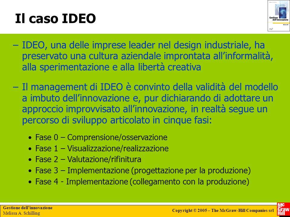 Gestione dellinnovazione Melissa A. Schilling Copyright © 2005 – The McGraw-Hill Companies srl Il caso IDEO –IDEO, una delle imprese leader nel design