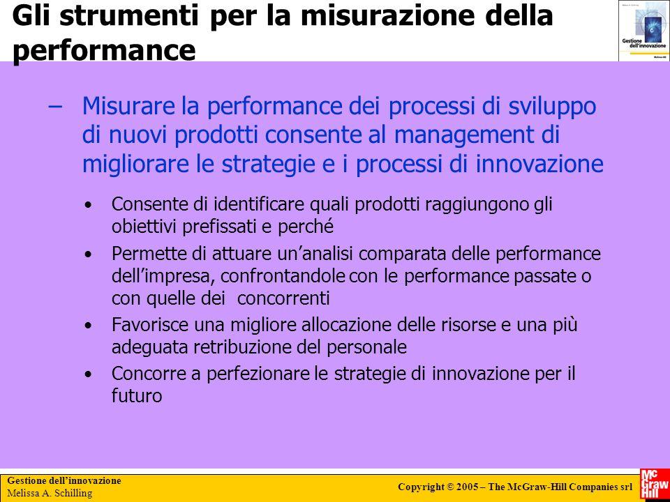 Gestione dellinnovazione Melissa A. Schilling Copyright © 2005 – The McGraw-Hill Companies srl –Misurare la performance dei processi di sviluppo di nu