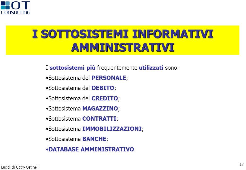 Lucidi di Catry Ostinelli 17 I SOTTOSISTEMI INFORMATIVI AMMINISTRATIVI sottosistemi piùutilizzati I sottosistemi più frequentemente utilizzati sono: P