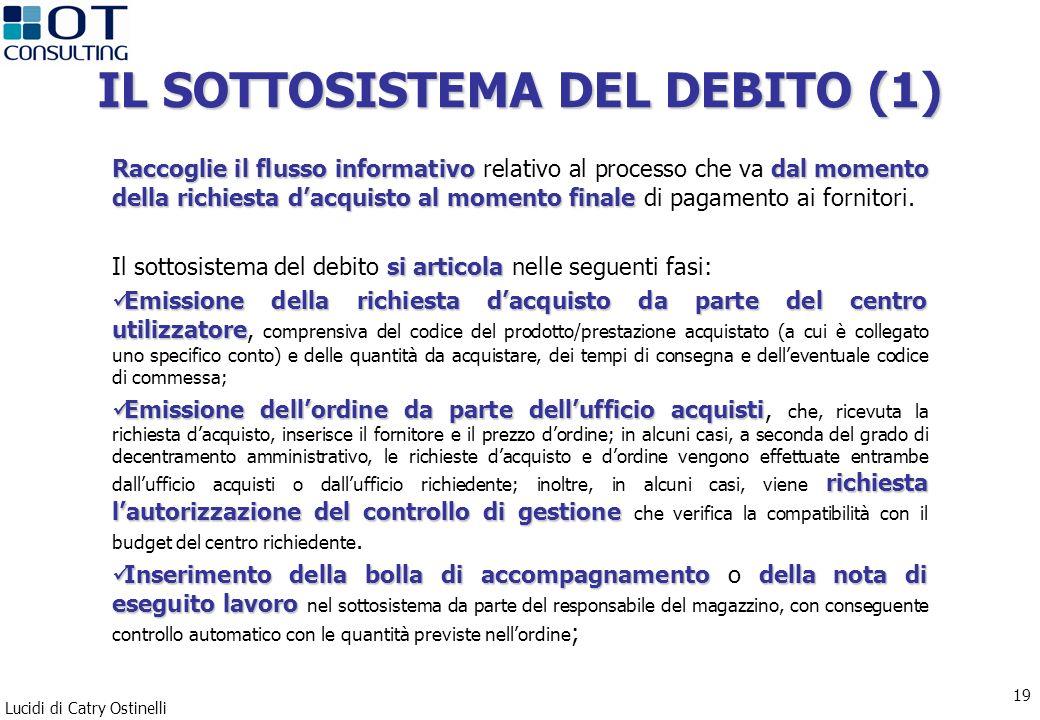 Lucidi di Catry Ostinelli 19 IL SOTTOSISTEMA DEL DEBITO (1) Raccoglie il flusso informativodal momento della richiesta dacquisto al momento finale Rac