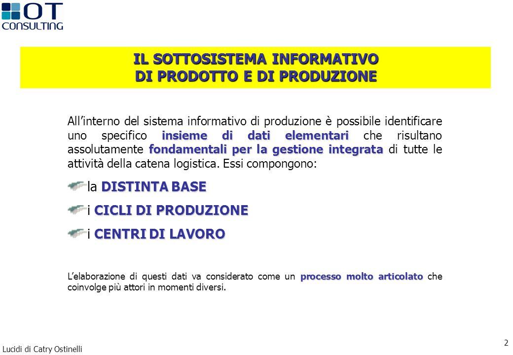 Lucidi di Catry Ostinelli 2 IL SOTTOSISTEMA INFORMATIVO DI PRODOTTO E DI PRODUZIONE insieme di dati elementari fondamentali per la gestione integrata