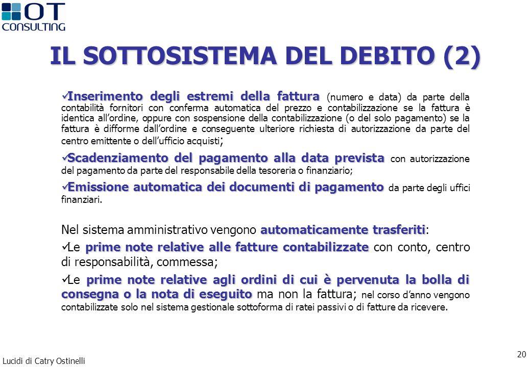 Lucidi di Catry Ostinelli 20 IL SOTTOSISTEMA DEL DEBITO (2) Inserimento degli estremi della fattura Inserimento degli estremi della fattura (numero e