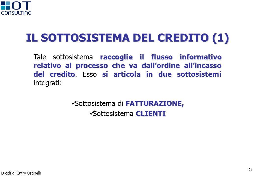 Lucidi di Catry Ostinelli 21 IL SOTTOSISTEMA DEL CREDITO (1) raccoglie il flusso informativo relativo al processo che va dallordine allincasso del cre