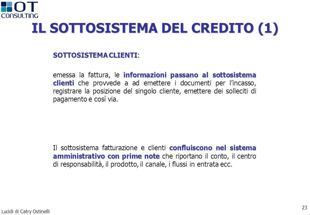Lucidi di Catry Ostinelli 23 IL SOTTOSISTEMA DEL CREDITO (1) SOTTOSISTEMA CLIENTI SOTTOSISTEMA CLIENTI: informazioni passano al sottosistema clienti e