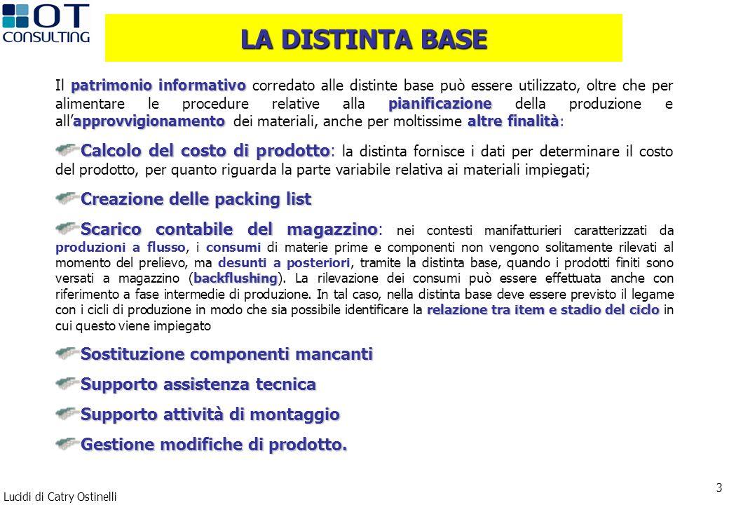Lucidi di Catry Ostinelli 3 LA DISTINTA BASE patrimonio informativo pianificazione approvvigionamentoaltre finalità Il patrimonio informativo corredat