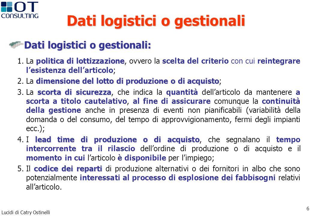 Lucidi di Catry Ostinelli 6 Dati logistici o gestionali: politica di lottizzazione 1.La politica di lottizzazione, ovvero la scelta del criterio con c